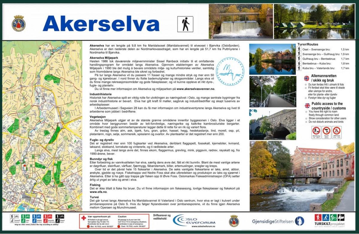 Tekst og bilder på en informasjonstavle om Akerselva.